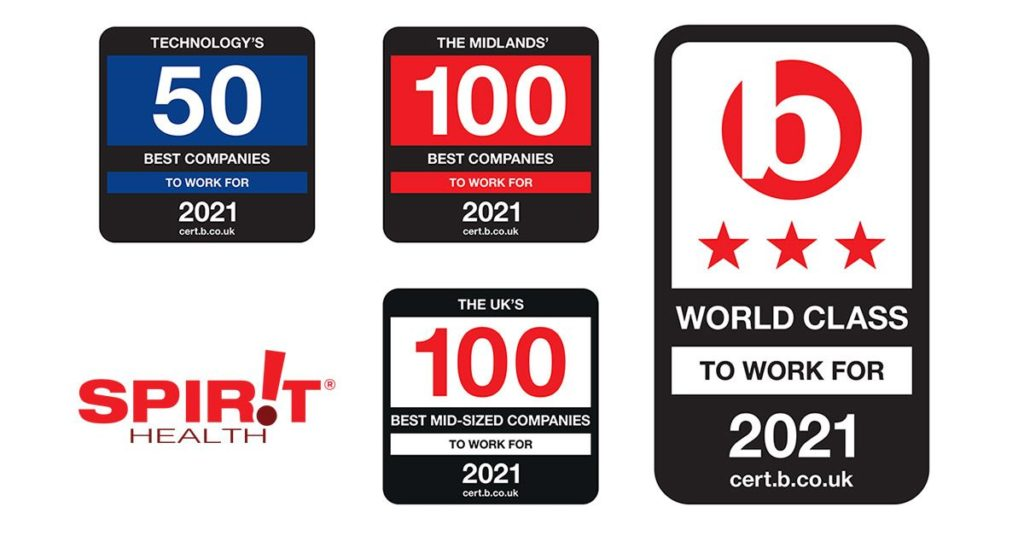 Best Companies badges 2021